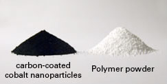 Image obtained from Nanograde web site
